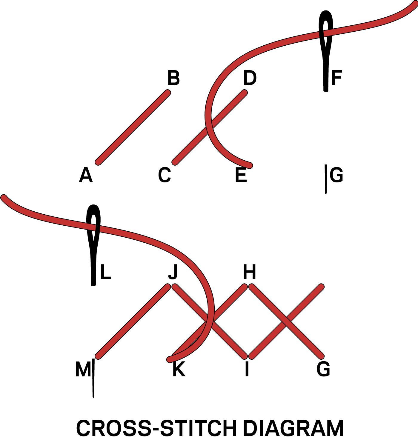 100546822_cross-stitch.jpg
