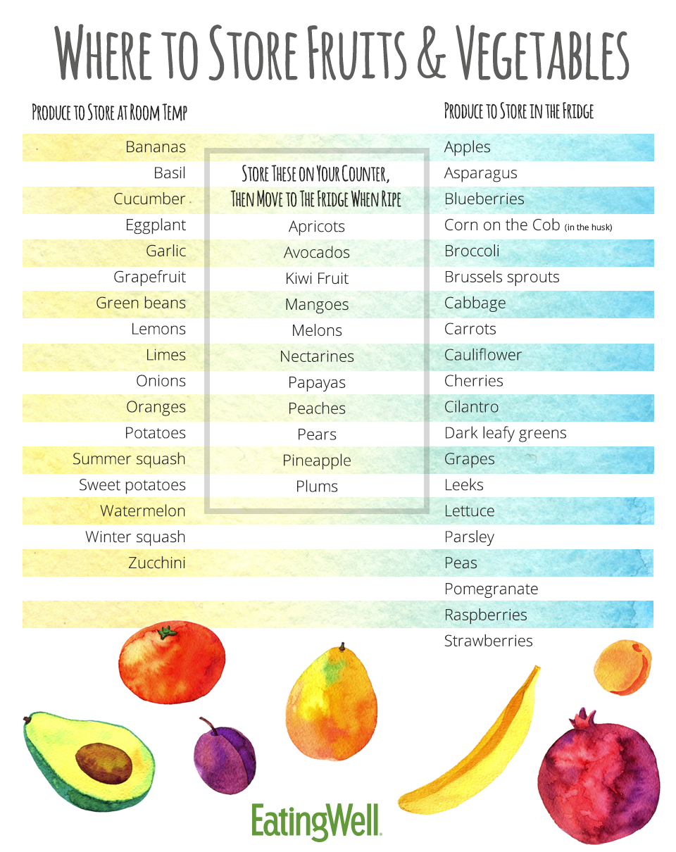 The Best Way to Store Fruits and Veggies | EatingWell