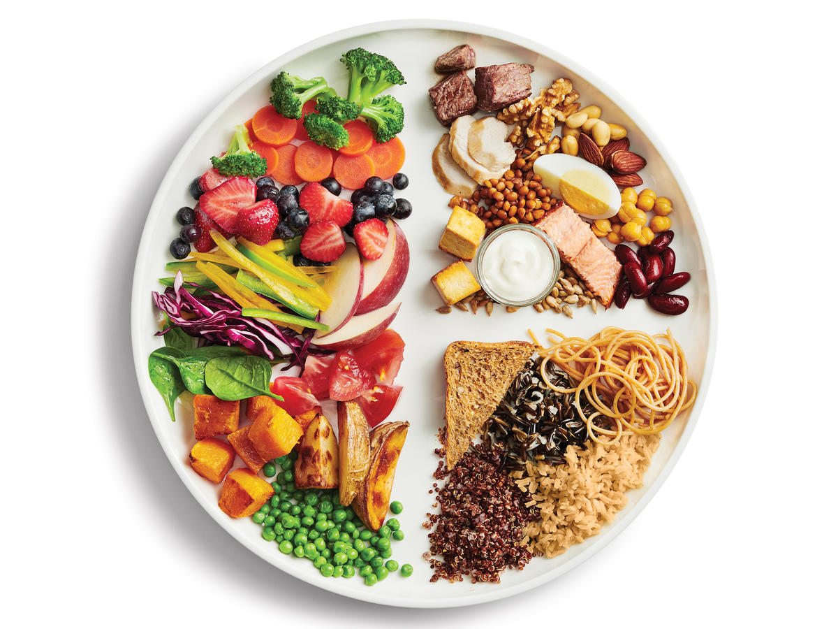 canadas new food guidelines
