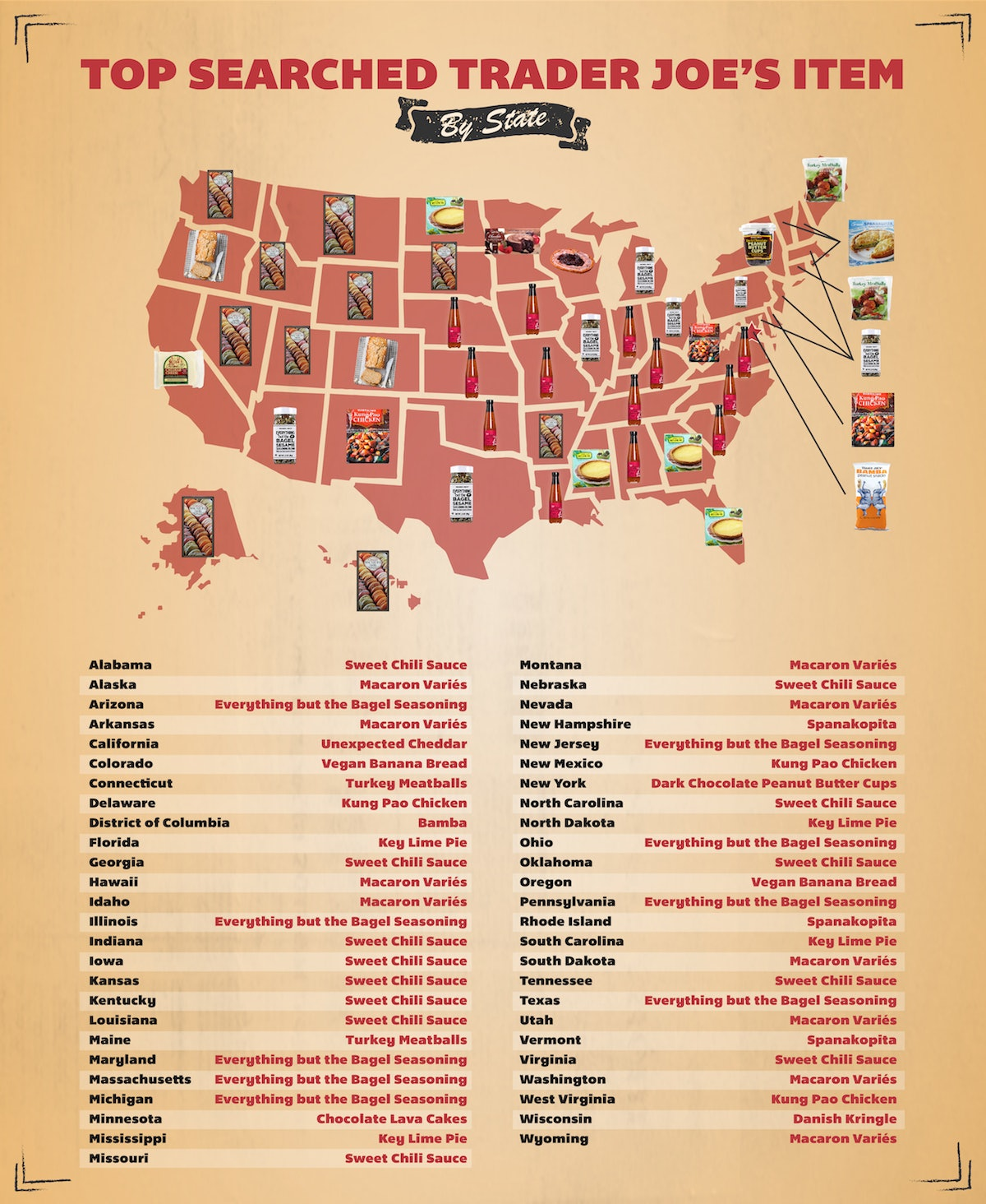 trader joe's favorites by state