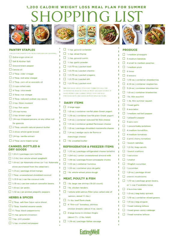 womens meal plan to lose weight