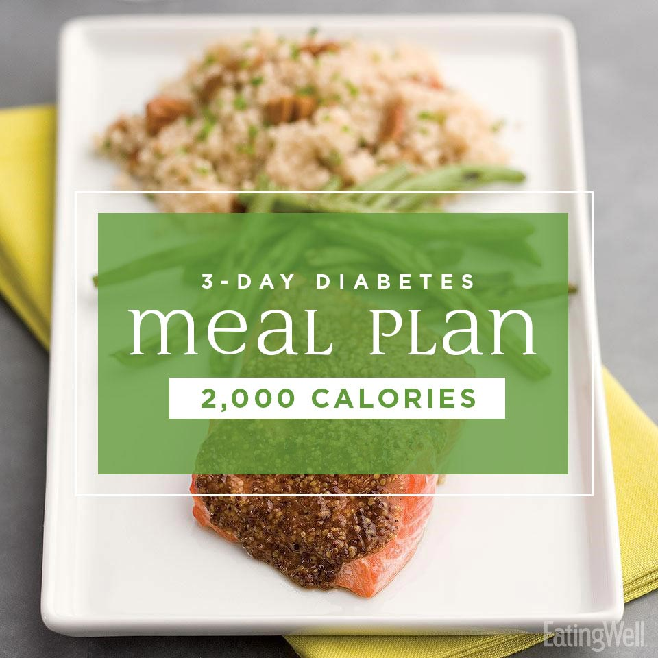3-Day Diabetes Meal Plan: 2,000 Calories