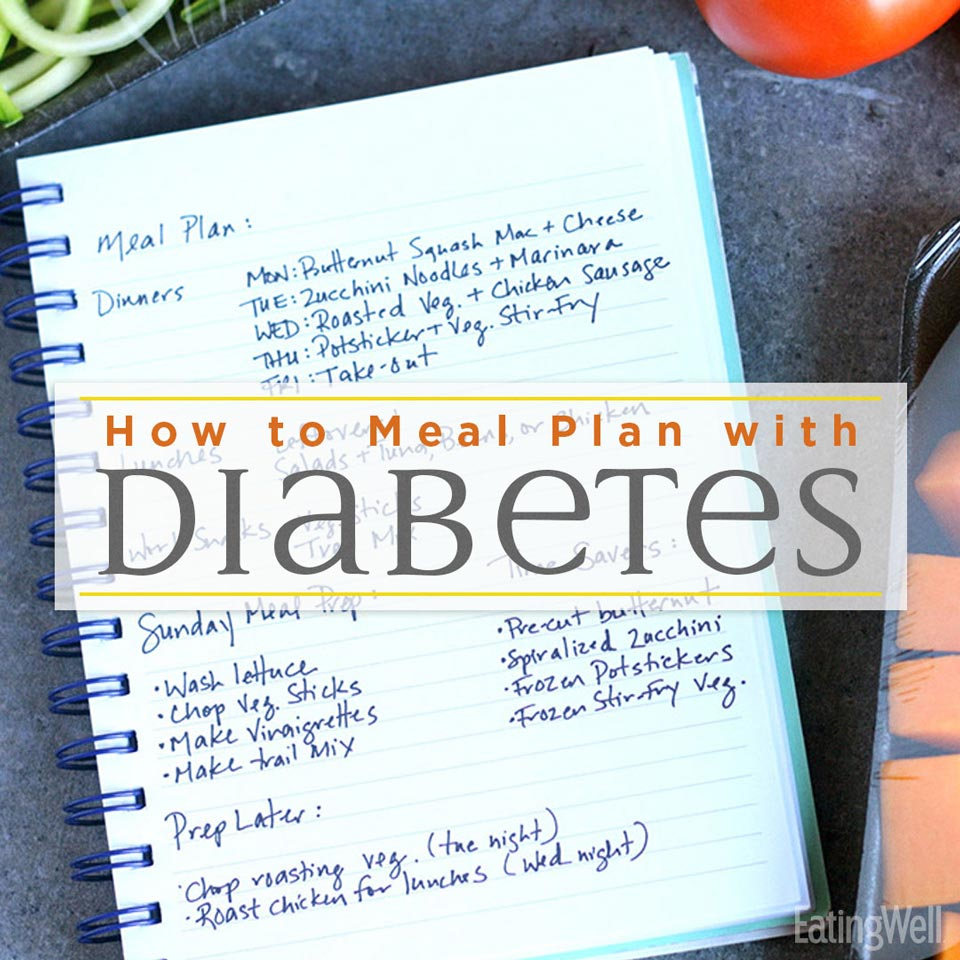 How to Tips to Start a Diabetes Meal Plan