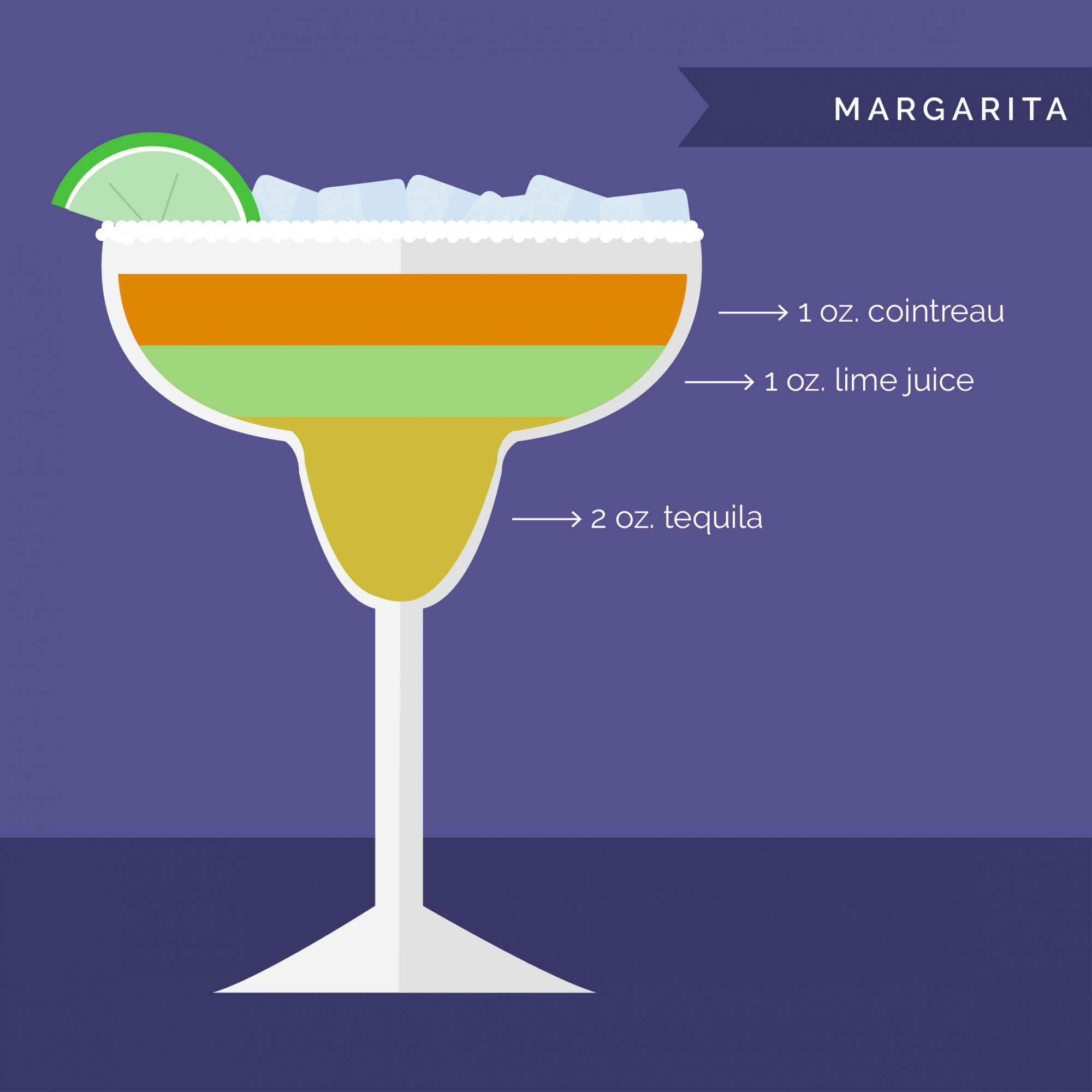 The 9 Cocktail Recipes Everyone Should Memorize Food Wine